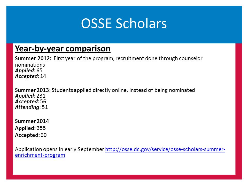 OSSE Scholars Year-by-year comparison Summer 2012: First year of the program, recruitment done through counselor nominations Applied: 65 Accepted: 14