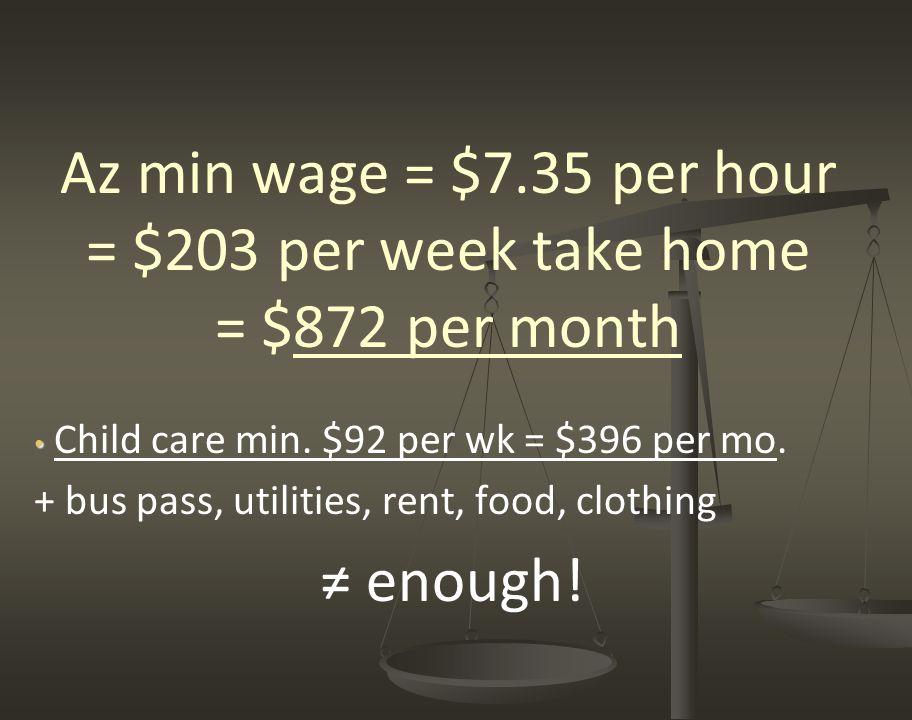 Child care min. $92 per wk = $396 per mo. + bus pass, utilities, rent, food, clothing ≠ enough! Az min wage = $7.35 per hour = $203 per week take home