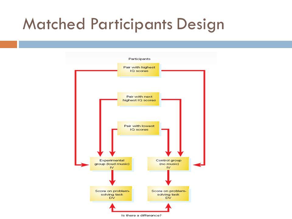 Matched Participants Design
