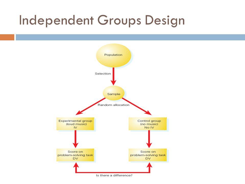 Independent Groups Design