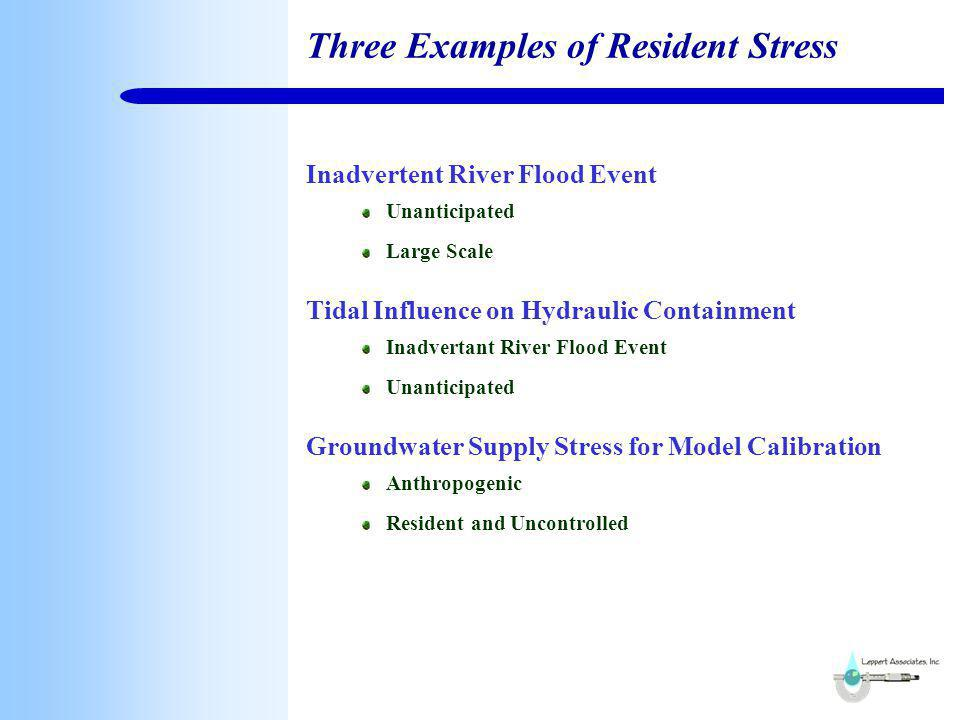 Three Examples of Resident Stress Unanticipated Inadvertent River Flood Event Inadvertant River Flood Event Tidal Influence on Hydraulic Containment Anthropogenic Groundwater Supply Stress for Model Calibration Resident and Uncontrolled Large Scale Unanticipated