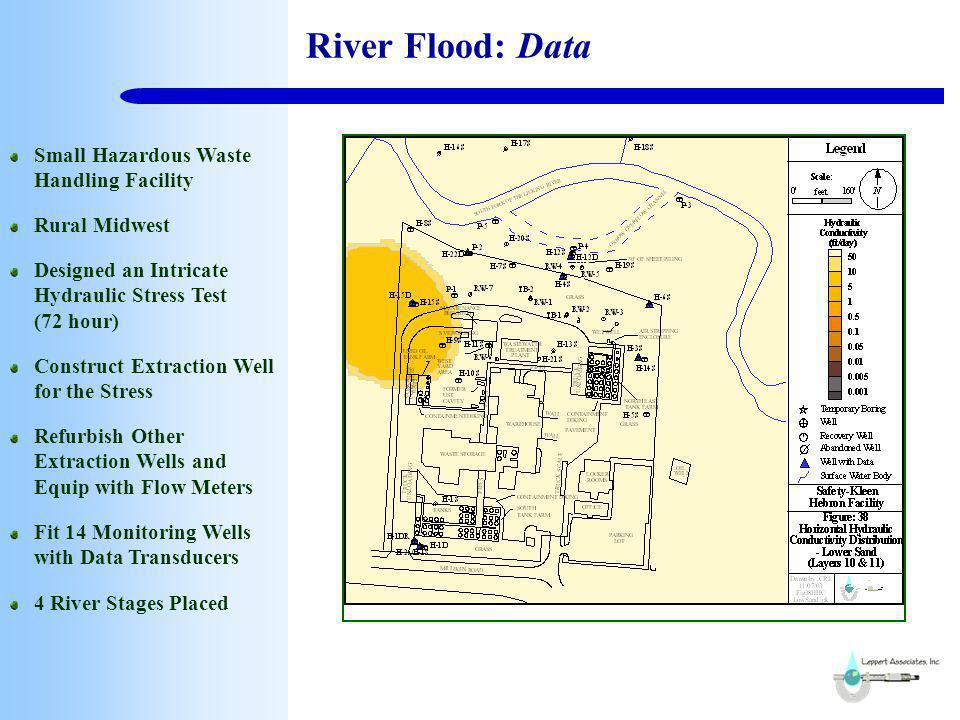 River Flood: Stress Began Test June 3, 2003 Initiated Test Two Days of Baseline Monitoring Major Rain Event on Fifth Day Two River Gauges Swept Away Diligently Continued Compiling Data