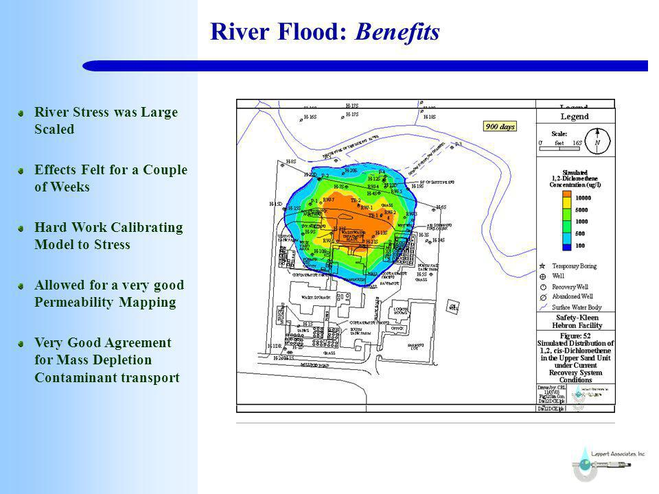 River Flood: Benefits River Stress was Large Scaled Hard Work Calibrating Model to Stress Effects Felt for a Couple of Weeks Allowed for a very good Permeability Mapping Very Good Agreement for Mass Depletion Contaminant transport
