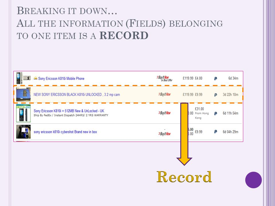 B REAKING IT DOWN … A LL THE INFORMATION (F IELDS ) BELONGING TO ONE ITEM IS A RECORD