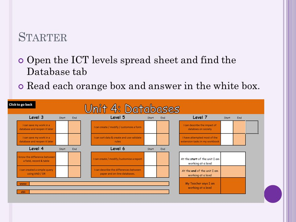 Open the ICT levels spread sheet and find the Database tab Read each orange box and answer in the white box. S TARTER