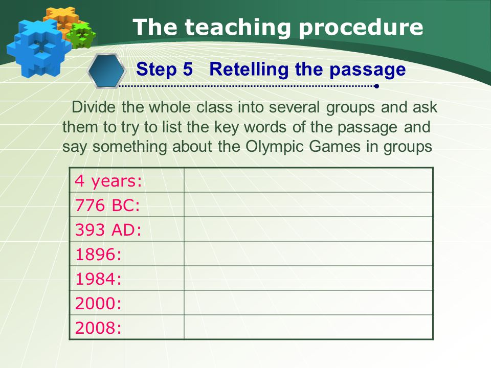 The teaching procedure Step 5 Retelling the passage Divide the whole class into several groups and ask them to try to list the key words of the passage and say something about the Olympic Games in groups 4 years: 776 BC: 393 AD: 1896: 1984: 2000: 2008: