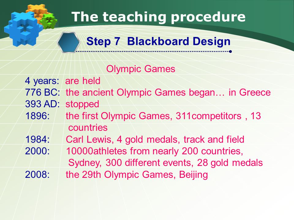 The teaching procedure Step 7 Blackboard Design Olympic Games 4 years: are held 776 BC: the ancient Olympic Games began… in Greece 393 AD: stopped 1896: the first Olympic Games, 311competitors, 13 countries 1984: Carl Lewis, 4 gold medals, track and field 2000: 10000athletes from nearly 200 countries, Sydney, 300 different events, 28 gold medals 2008: the 29th Olympic Games, Beijing