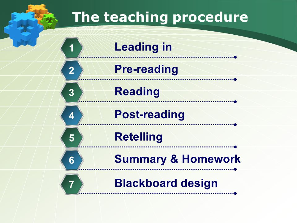 Leading in 1 Pre-reading 2 Reading 3 Post-reading 4 The teaching procedure Summary & Homework 6 Blackboard design 7 Retelling 5