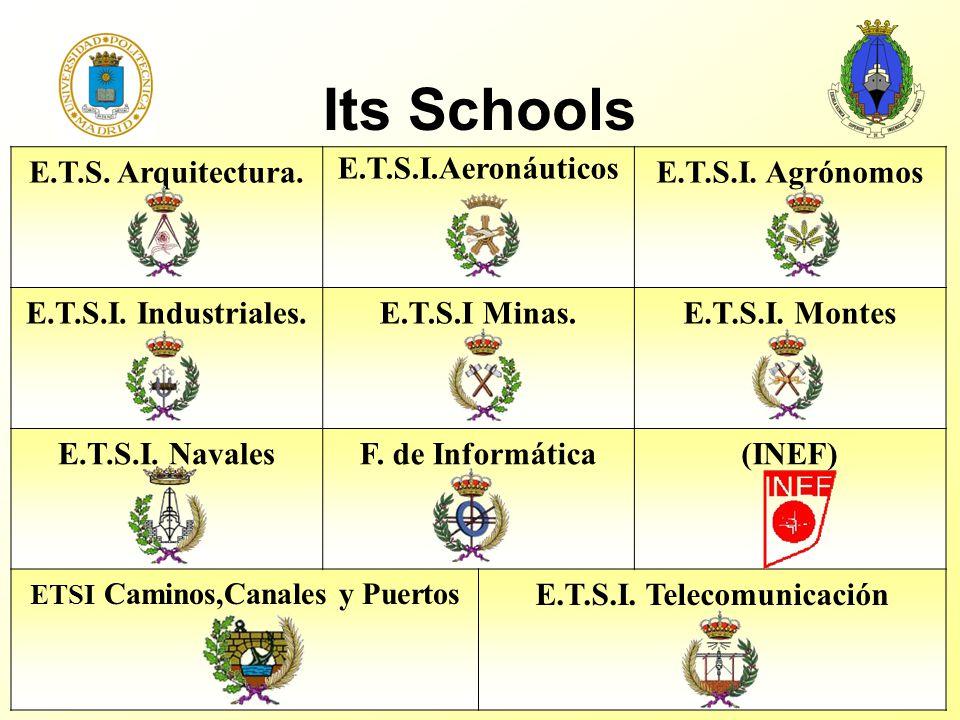 Its Schools E.T.S. Arquitectura. E.T.S.I.Aeronáuticos E.T.S.I.