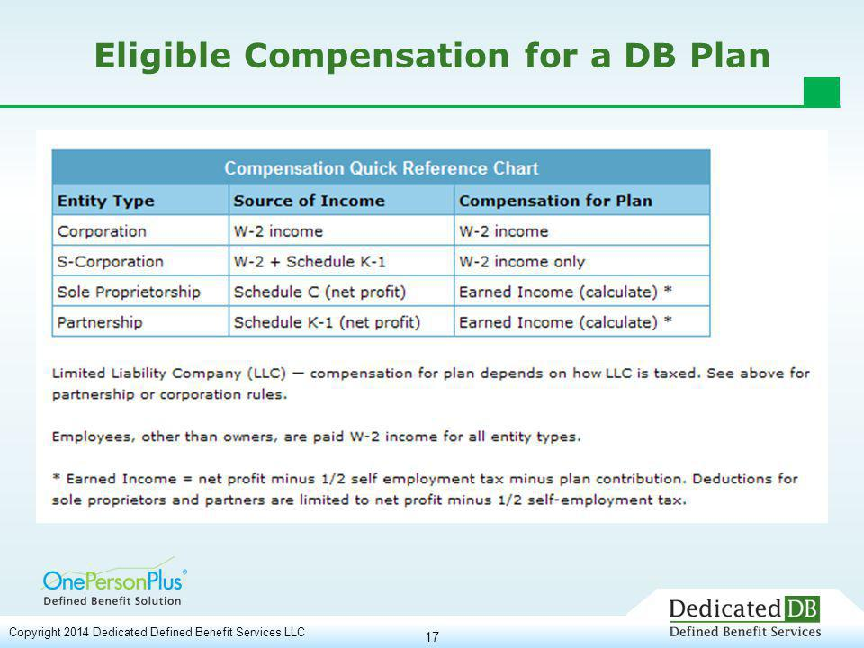 17 Eligible Compensation for a DB Plan Copyright 2014 Dedicated Defined Benefit Services LLC