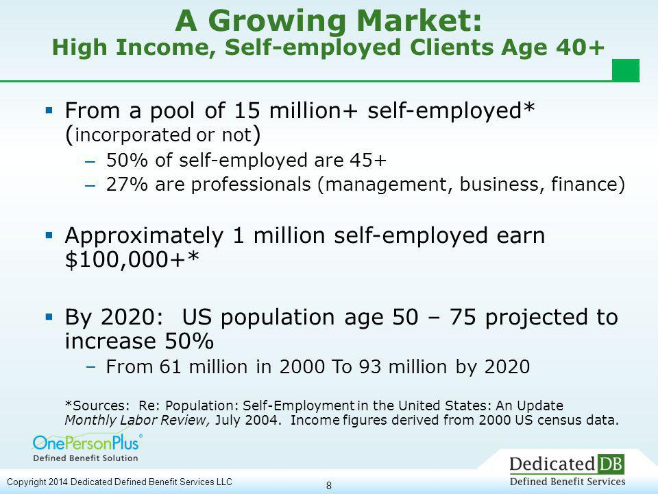 9 Retirement Plans for the Micro-Market Closing a Gap in Product Offerings Hypothetical Example: Maximum annual contribution limits in 2014 for a business owner age 52, earning $300,000 W-2 income annually, retiring in 10 years Assumes 5-7% funding rate for Defined Benefit Plans Defined Benefit (DB) Plans May Allow Clients to Contribute Significantly more Earned Income than other Retirement Plans Copyright 2014 Dedicated Defined Benefit Services LLC