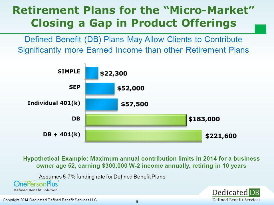 20 Fees Defined Benefit Plan  DB Plan Set up: $1250 for one person plan – $250 per additional participant  DB Annual Administration: $1950 for one person plan (includes Form 5500, Schedule SB, and AFTAP filings) – $150 per additional participant OR Defined Benefit & 401(k)  Plans Set up: $1450 for one person plan – $250 per additional participant  Annual Administration: $2500 for one person plan (includes Form 5500, Schedule SB, and AFTAP filings) – $150 per additional participant Copyright 2014 Dedicated Defined Benefit Services LLC