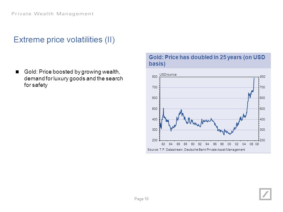 Page 10 Extreme price volatilities (II) Gold: Price boosted by growing wealth, demand for luxury goods and the search for safety