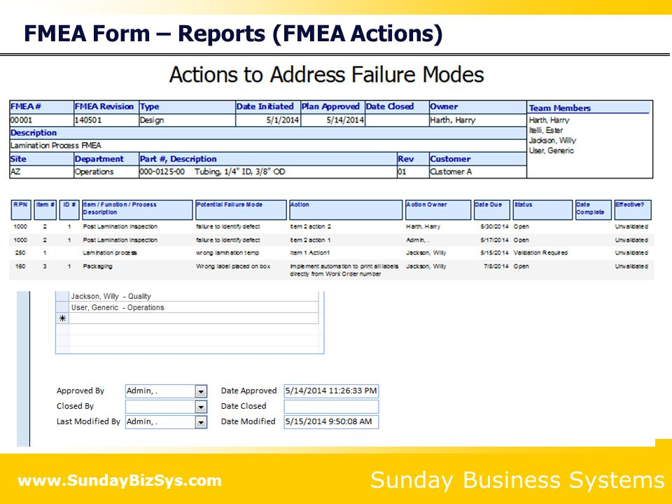Sunday Business Systems www.SundayBizSys.com Reports and Analysis Report filters Reports and analysis