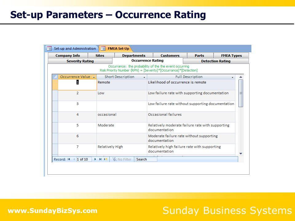 Sunday Business Systems www.SundayBizSys.com Set-up Parameters – Detection Rating