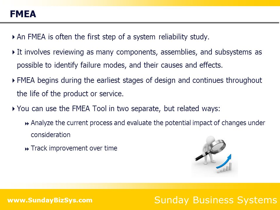 Sunday Business Systems www.SundayBizSys.com Reduce Risk and Improve Performance  The FMEA is a simple business process:  Anticipate: what can go wrong.