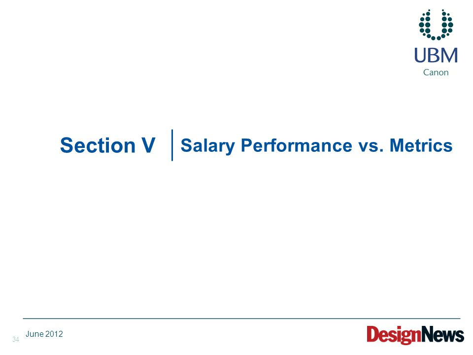 34 Section V Salary Performance vs. Metrics June 2012