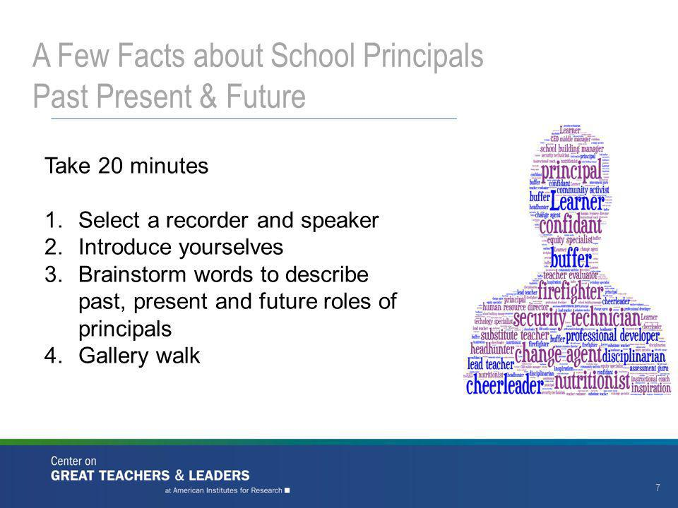 7 A Few Facts about School Principals Past Present & Future Take 20 minutes 1.Select a recorder and speaker 2.Introduce yourselves 3.Brainstorm words
