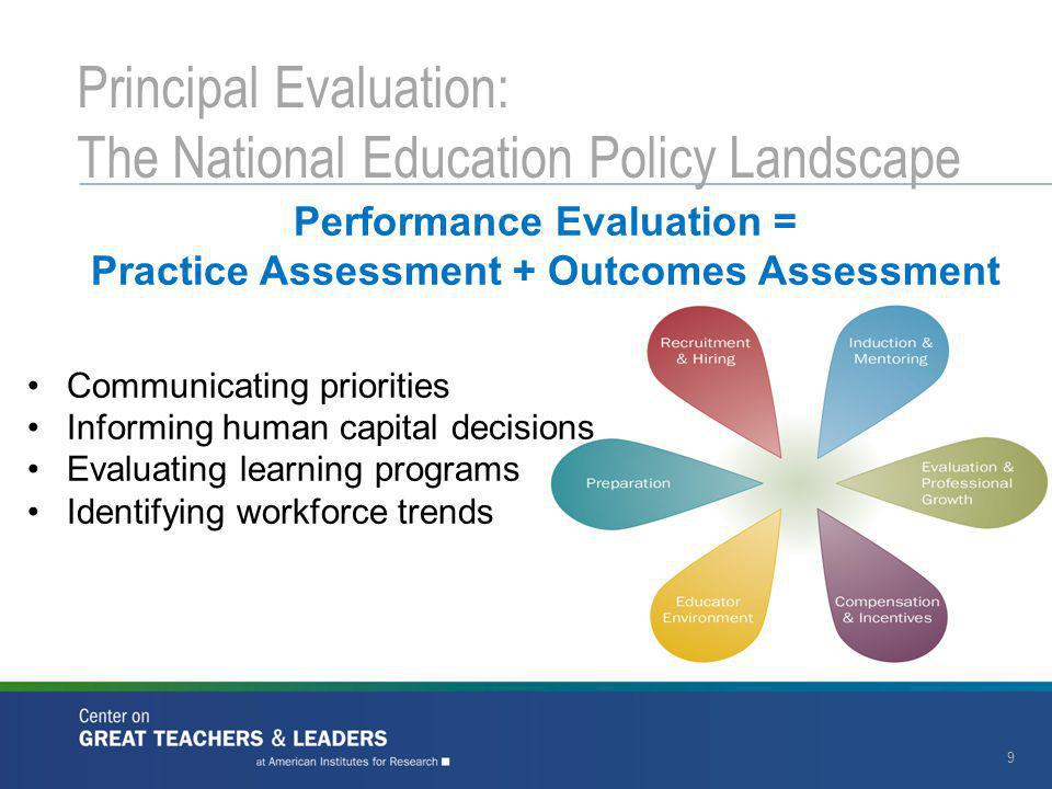 9 Performance Evaluation = Practice Assessment + Outcomes Assessment Principal Evaluation: The National Education Policy Landscape Communicating prior