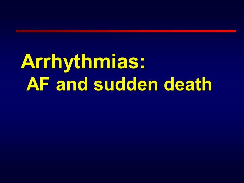 Arrhythmias: AF and sudden death