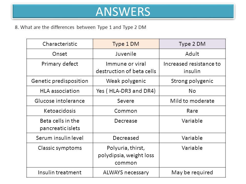 ANSWERS 8. What are the differences between Type 1 and Type 2 DM CharacteristicType 1 DMType 2 DM OnsetJuvenileAdult Primary defectImmune or viral des