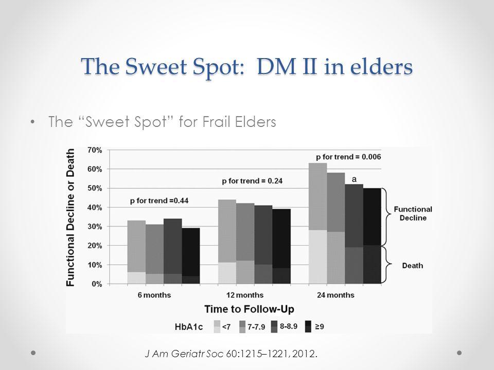 """The Sweet Spot: DM II in elders The """"Sweet Spot"""" for Frail Elders J Am Geriatr Soc 60:1215–1221, 2012."""