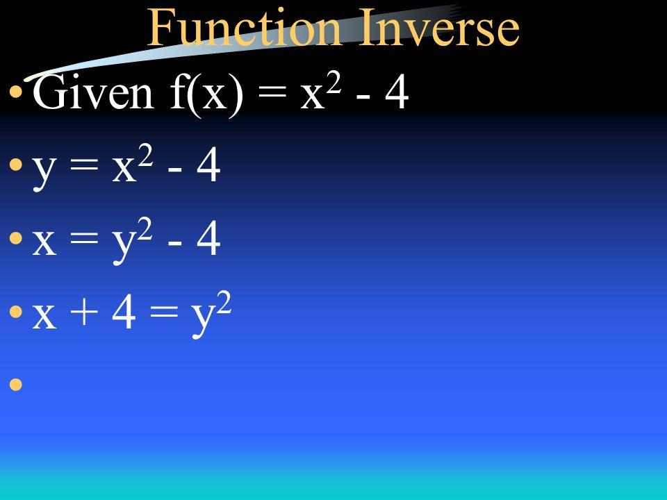 Function Inverse 3x = 2y + 5 3x - 5 = 2y