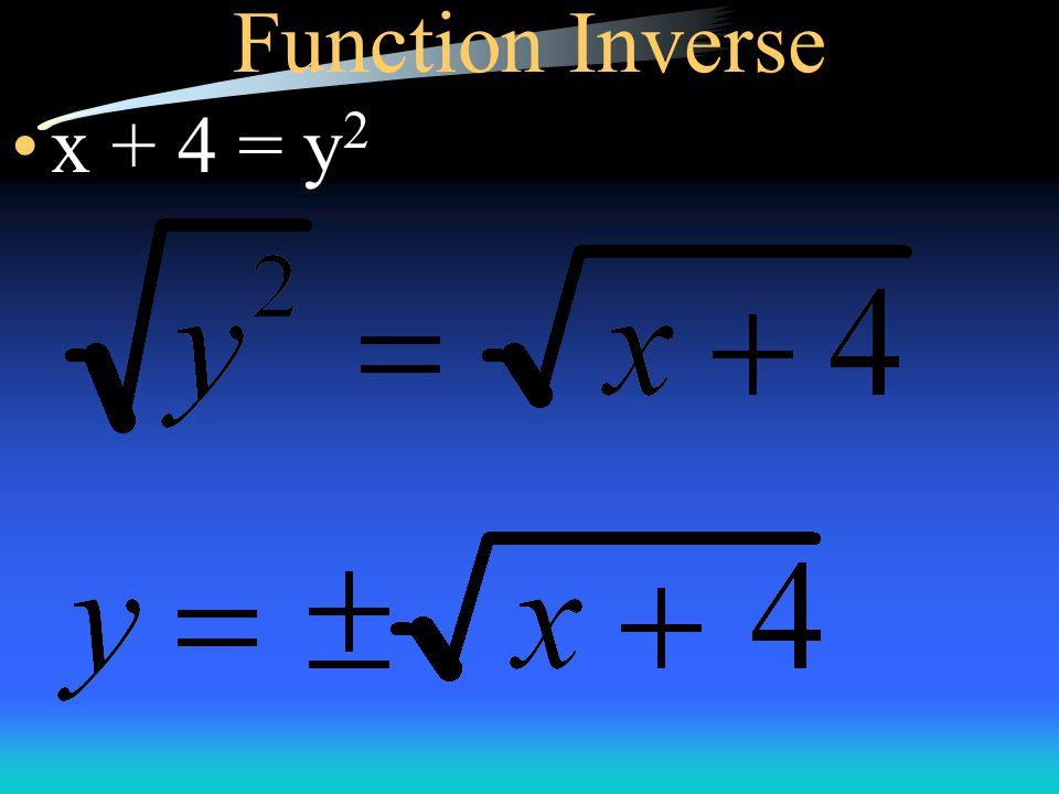 Function Inverse Given f(x) = x 2 - 4 y = x 2 - 4 x = y 2 - 4 x + 4 = y 2