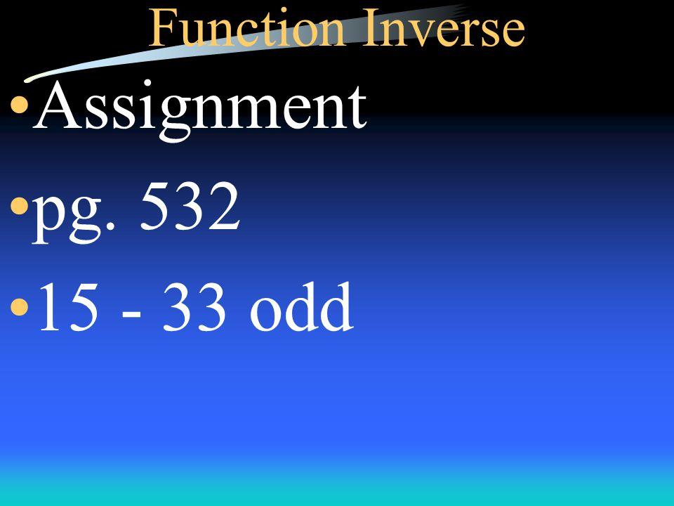 Function Inverse x + 4 = y 2