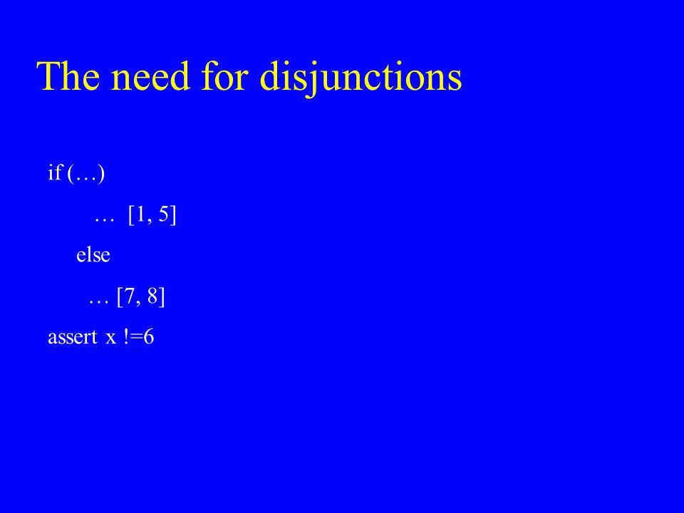 The need for disjunctions if (…) … [1, 5] else … [7, 8] assert x !=6