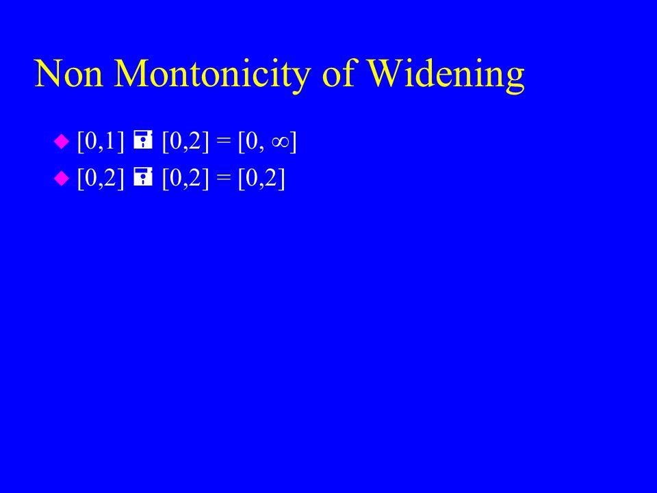 Non Montonicity of Widening u [0,1]  [0,2] = [0,  ] u [0,2]  [0,2] = [0,2]