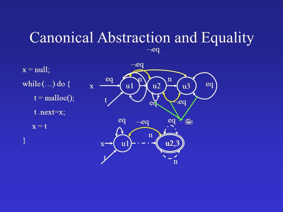 Canonical Abstraction and Equality x = null; while (…) do { t = malloc(); t.next=x; x = t } u1 x t u2 u3 u u1 uxux utut u u2,3 eq n n unun unun  eq e