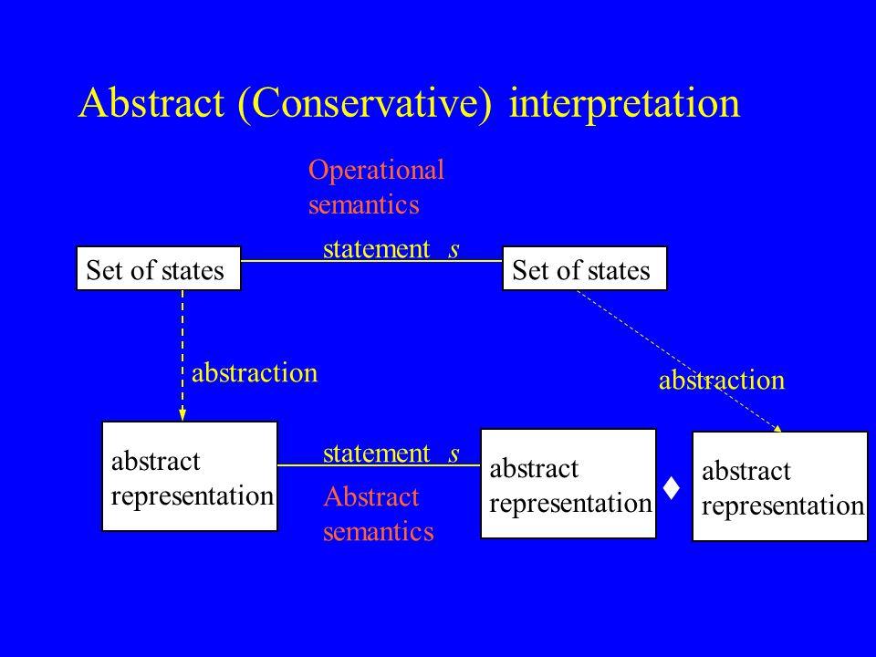 Abstract (Conservative) interpretation abstract representation Set of states abstraction Abstract semantics statement s abstract representation abstra