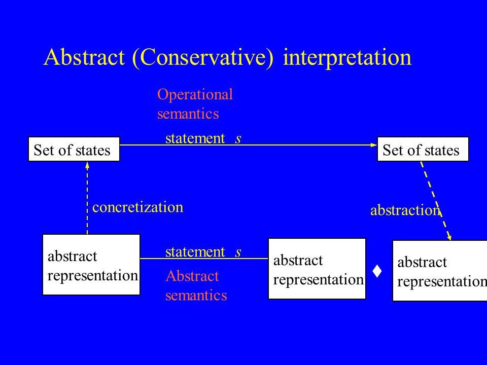 Soundness Theorem [CC] u Let ( ,  ) form Galois connection from C to A  (c)  a iff c   (a)  and  are monotone  (  (a))  a c   (  (c)) u f: C  C be a monotone function u f # : A  A be a monotone function u  a  A: f(  (a))   (f # (a)) u  c  C:  (f(c))  f#(  (a)) u  a  A:  (f(  (a))  f#(a) lfp(f)   (lfp(f # ))  (lfp(f))  lfp(f # )