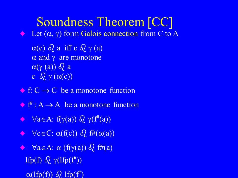 Soundness Theorem [CC] u Let ( ,  ) form Galois connection from C to A  (c)  a iff c   (a)  and  are monotone  (  (a))  a c   (  (c)) u