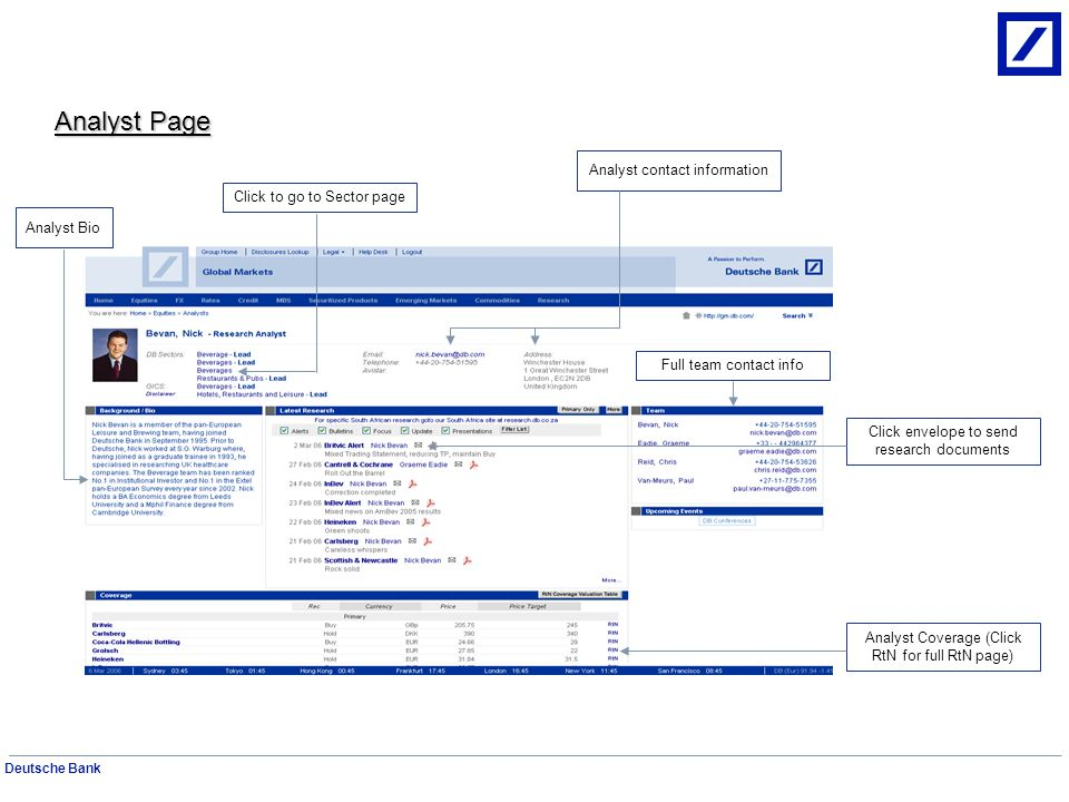 Deutsche Bank Click sector to go to Sector page Sort by DB Sectors or by GICS Sectors Sector List