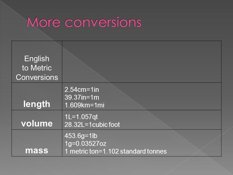 English to Metric Conversions length 2.54cm=1in 39.37in=1m 1.609km=1mi volume 1L=1.057qt 28.32L=1cubic foot mass 453.6g=1lb 1g=0.03527oz 1 metric ton=