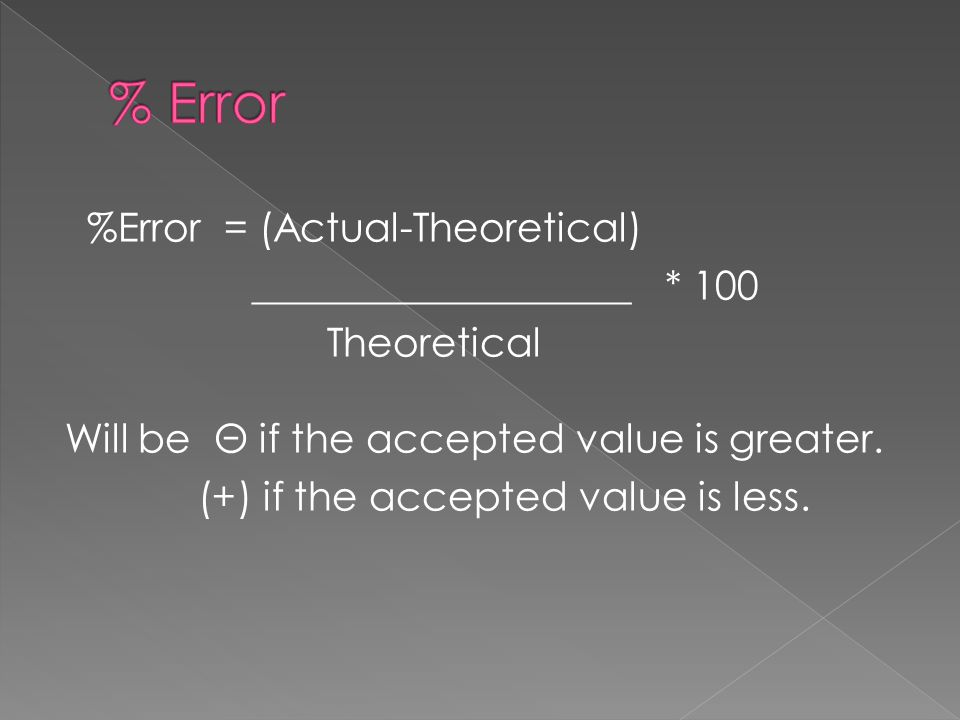 %Error = (Actual-Theoretical) ___________________ * 100 Theoretical Will be Θ if the accepted value is greater. (+) if the accepted value is less.