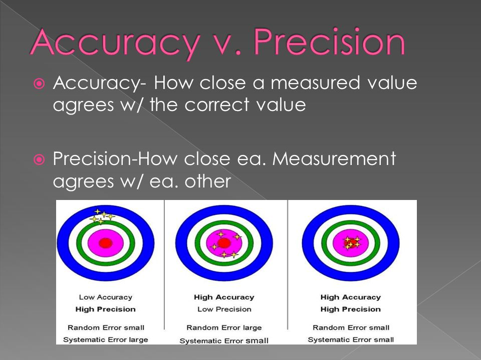  Accuracy- How close a measured value agrees w/ the correct value  Precision-How close ea. Measurement agrees w/ ea. other