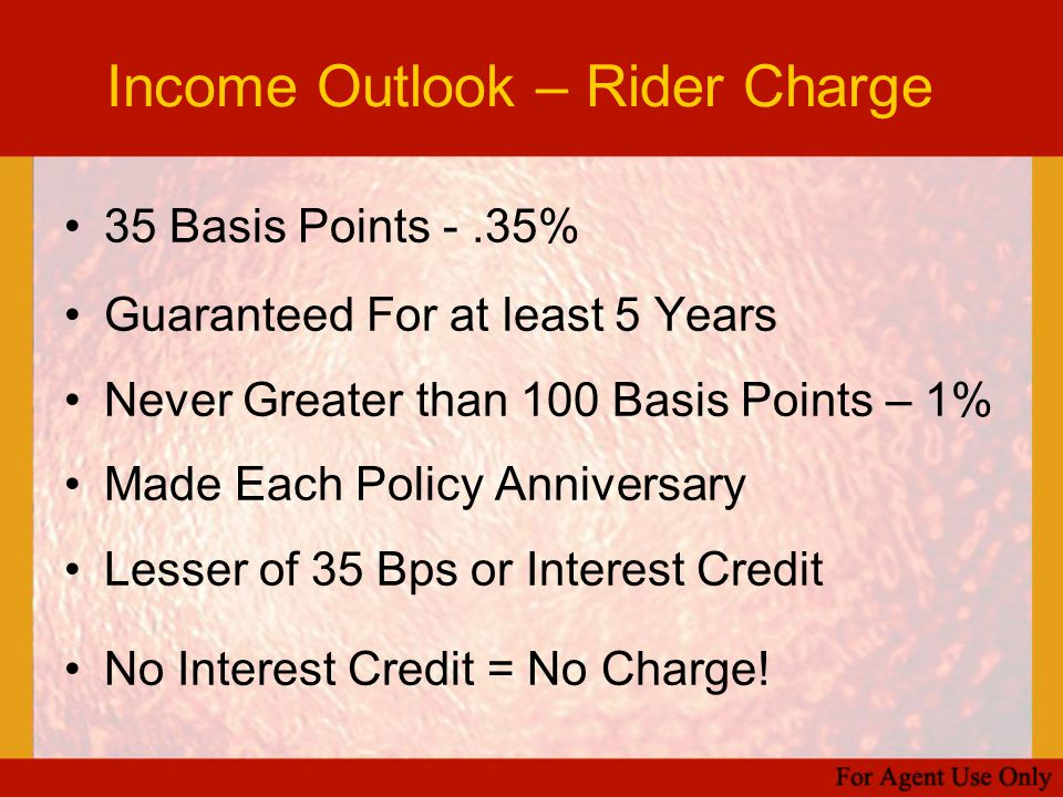 Income Outlook – Rider Charge 35 Basis Points -.35% Guaranteed For at least 5 Years Never Greater than 100 Basis Points – 1% Made Each Policy Annivers