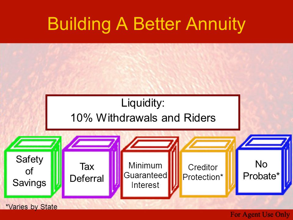 Building A Better Annuity Liquidity: 10% Withdrawals and Riders *Varies by State Safety of Savings Tax Deferral Minimum Guaranteed Interest Creditor P