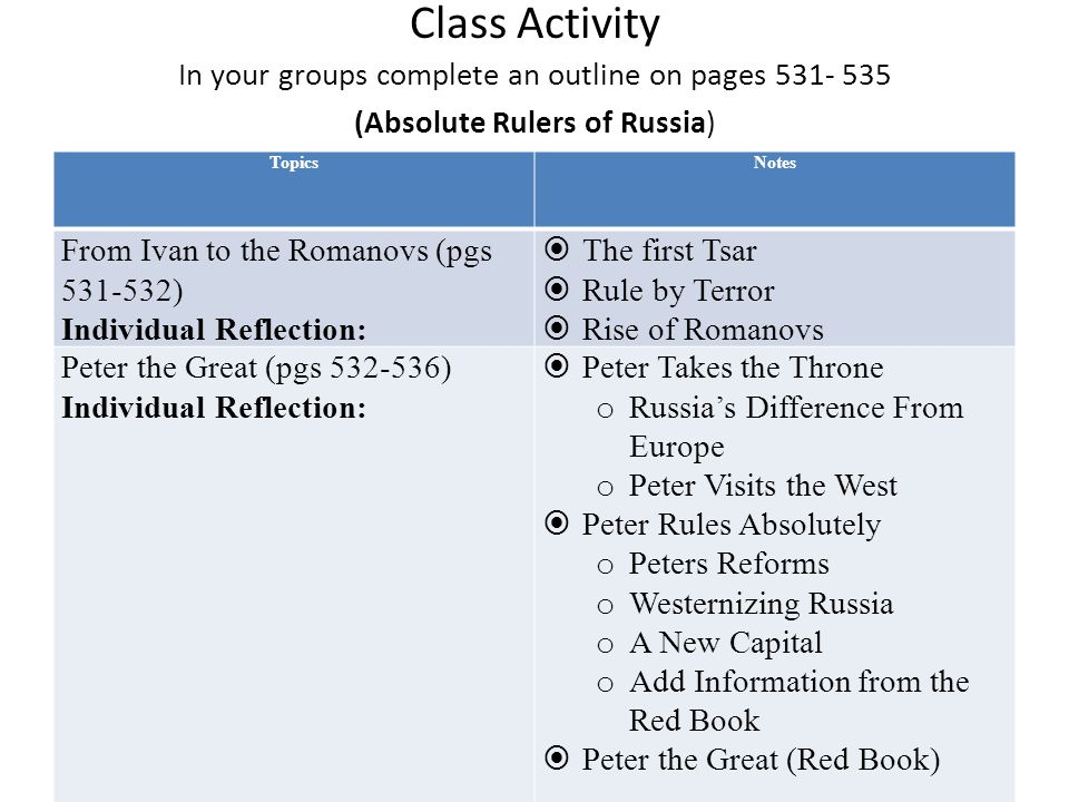 Class Activity In your groups complete an outline on pages 531- 535 (Absolute Rulers of Russia) TopicsNotes From Ivan to the Romanovs (pgs 531-532) In