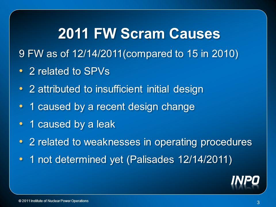 2011 FW Scrams SPVs 1/19/2011 Palo Verde, Auto Scram - FW pump tripping on low suction pressure following a FWP mini-flow valve failing open.
