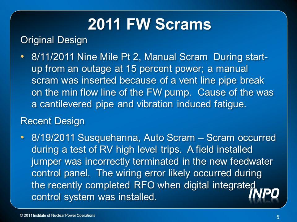 2011 FW Scrams Leak Related Scram 3/26/2011 Diablo Canyon, Manual Scram – Following the loss of FW pump 2-1.