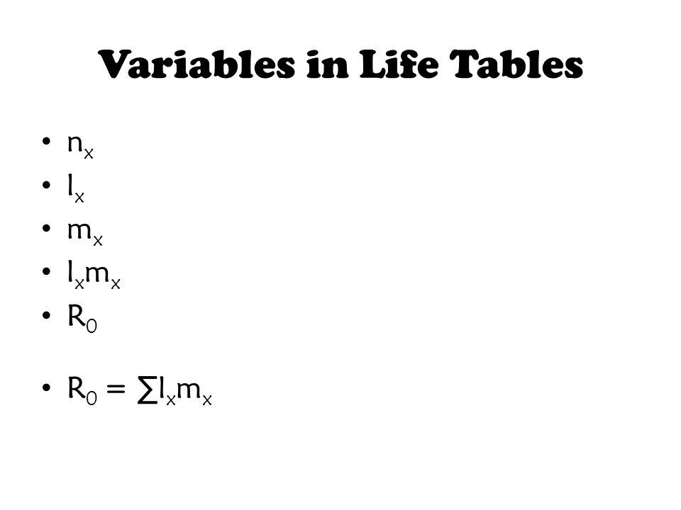 Variables in Life Tables n x l x m x l x m x R 0 R 0 = ∑l x m x