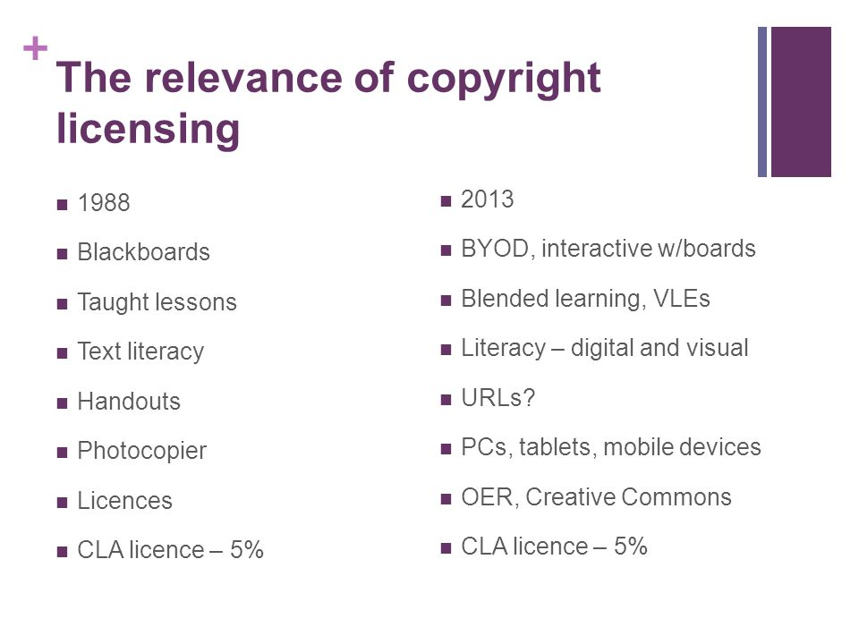 + The relevance of copyright licensing 1988 Blackboards Taught lessons Text literacy Handouts Photocopier Licences CLA licence – 5% 2013 BYOD, interactive w/boards Blended learning, VLEs Literacy – digital and visual URLs.