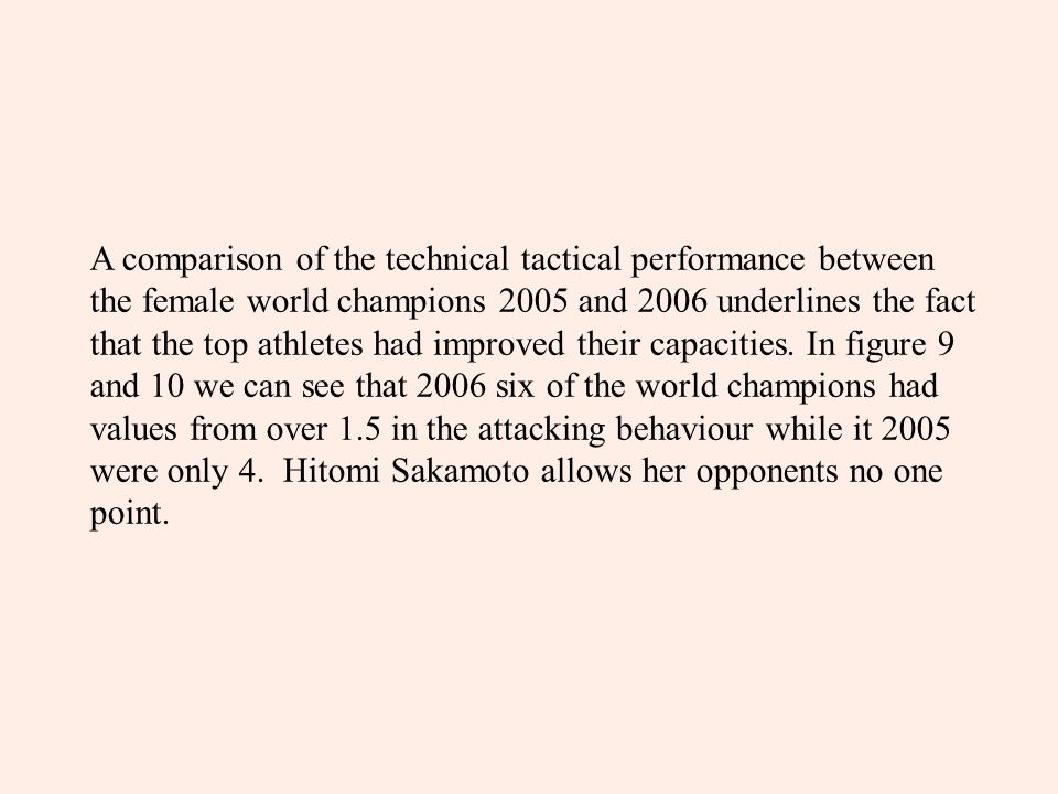 A comparison of the technical tactical performance between the female world champions 2005 and 2006 underlines the fact that the top athletes had improved their capacities.