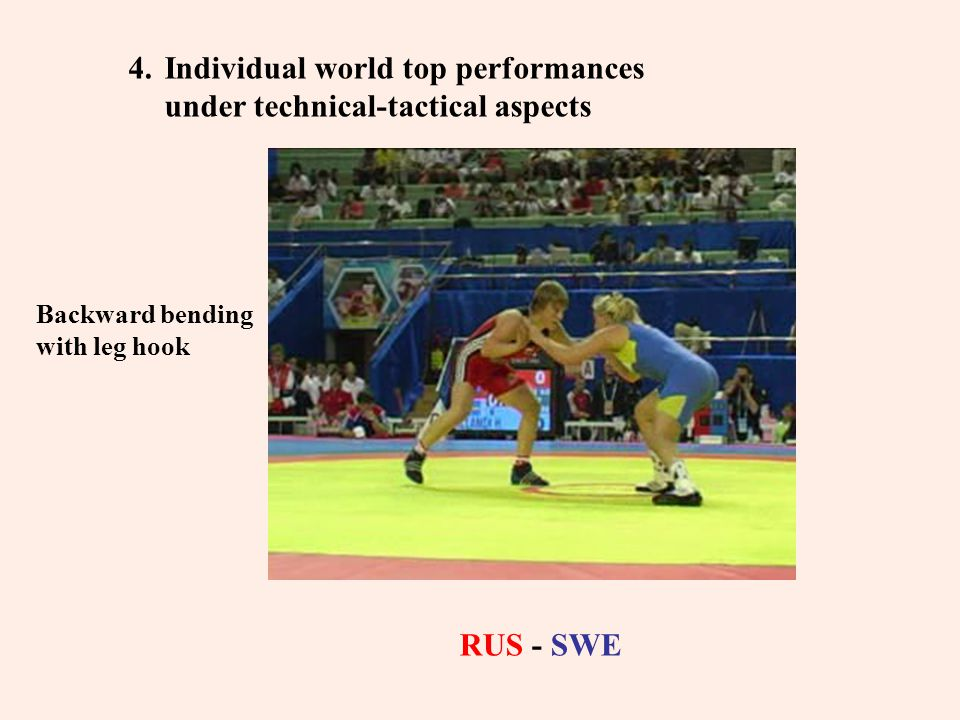 4.Individual world top performances under technical-tactical aspects Backward bending with leg hook RUS - SWE