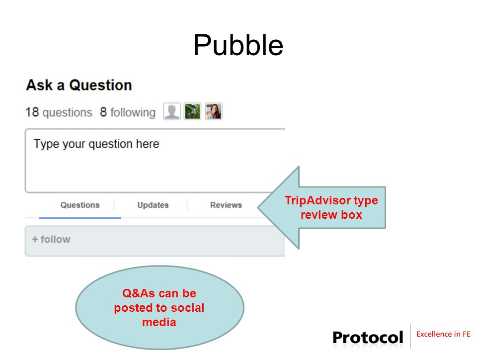 Pubble TripAdvisor type review box Q&As can be posted to social media