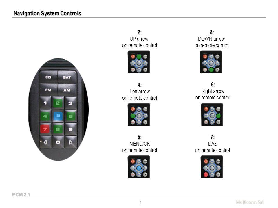 Multiconn Srl 2: UP arrow on remote control 7 Navigation System Controls 8: DOWN arrow on remote control 4: Left arrow on remote control 6: Right arrow on remote control 5: MENU/OK on remote control 7: DAS on remote control PCM 2.1